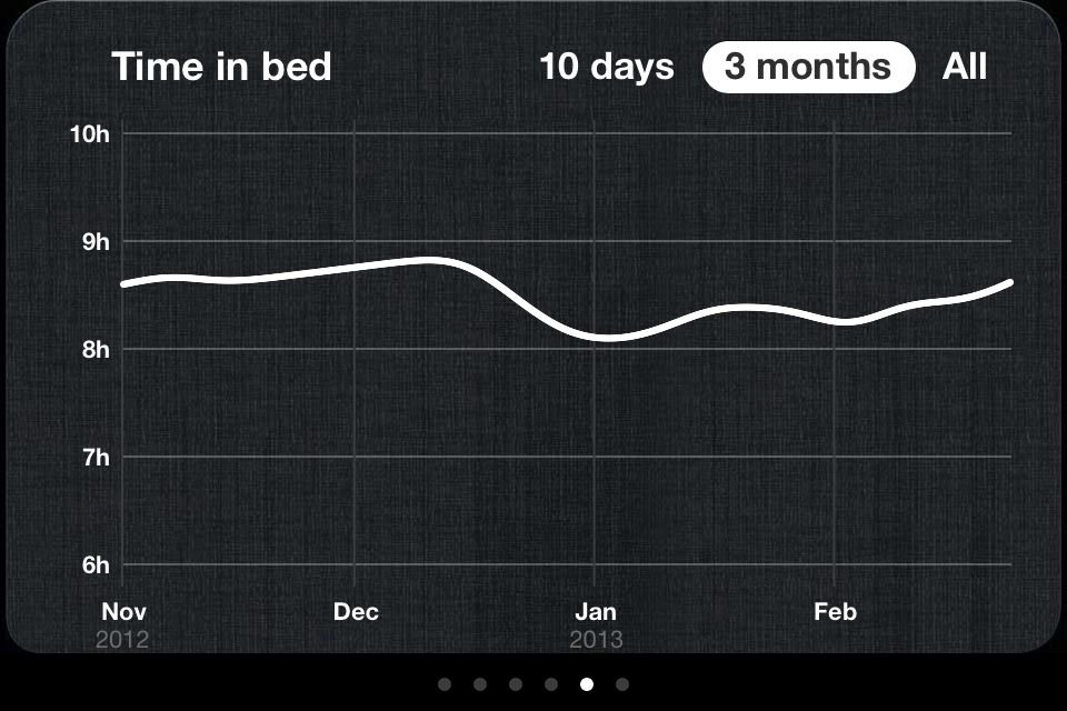 Sleep%20Tracking2f3e222f2340bbe17e1f532ede9939f78.jpg