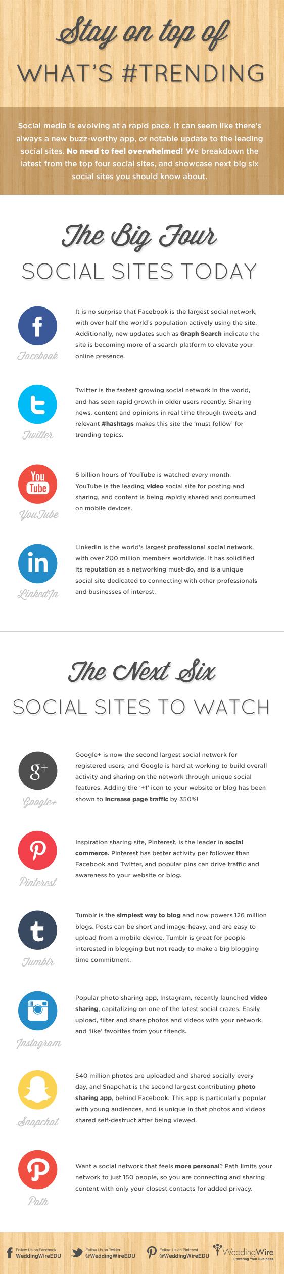 webinar-Takeaway-whats-new-in-socialmedia