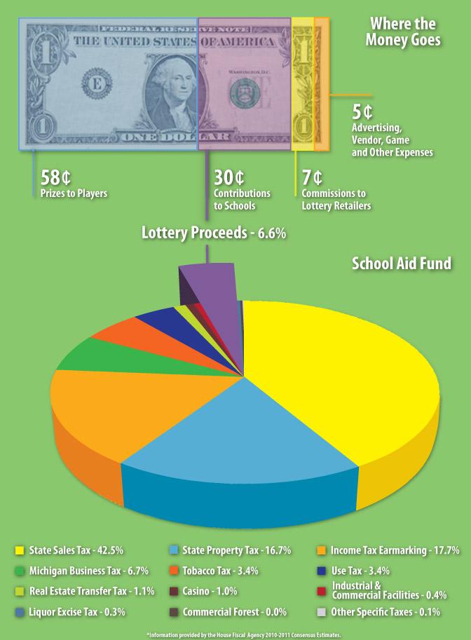 lotterycontribution216904f1c3ebd99aea65efa11b7c43057.jpg
