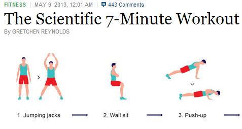 The Scientific 7-Minute Workout - NYTimes.com