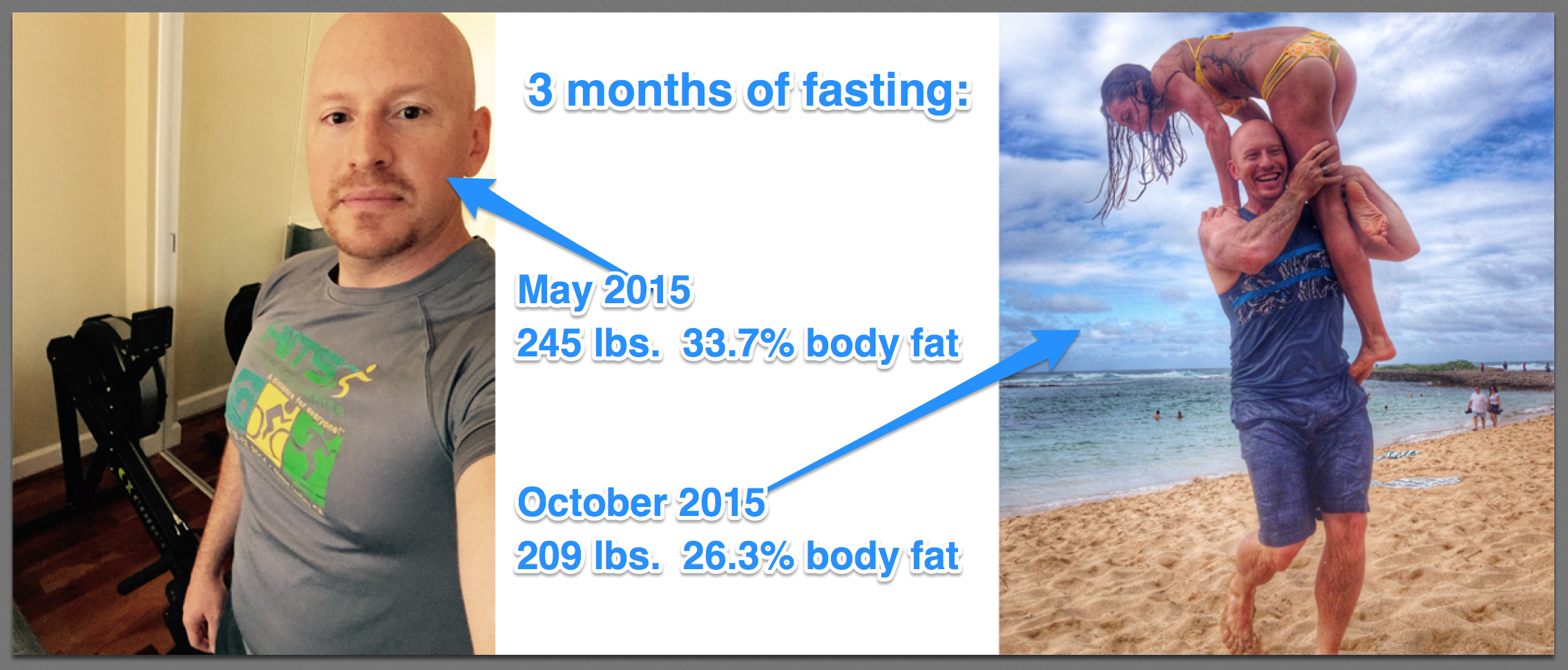 Fasting Update: Three Months In - DROdio